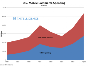 mobile_commerce-300x225