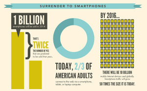smartphone-growth-projections-300x187