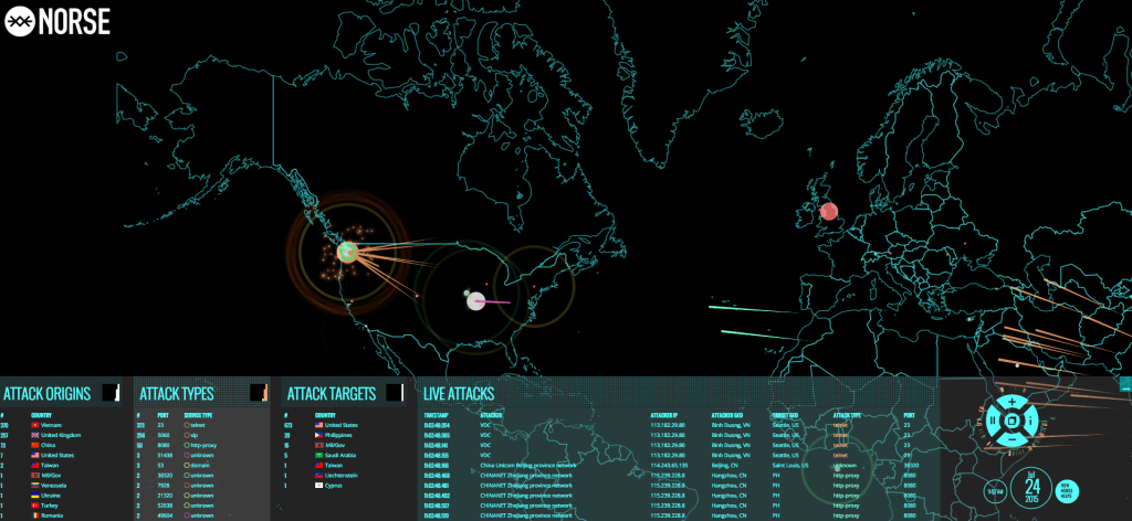 real time hacking attack map